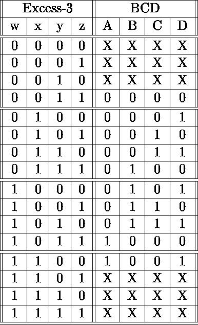 \begin{tabular}{||c|c|c|c||c|c|c|c||} \hline  \multicolumn{4}{||c||}{Excess-3} & \multicolumn{4}{|c||}{BCD}\ \hline  w & x & y & z & A & B & C & D \ \hline \hline  0 & 0 & 0 & 0 & X & X & X & X \  \hline  0 & 0 & 0 & 1 & X & X & X & X \  \hline  0 & 0 & 1 & 0 & X & X & X & X \  \hline  0 & 0 & 1 & 1 & 0 & 0 & 0 & 0 \  \hline \hline  0 & 1 & 0 & 0 & 0 & 0 & 0 & 1 \  \hline  0 & 1 & 0 & 1 & 0 & 0 & 1 & 0 \  \hline  0 & 1 & 1 & 0 & 0 & 0 & 1 & 1 \  \hline  0 & 1 & 1 & 1 & 0 & 1 & 0 & 0 \  \hline \hline  1 & 0 & 0 & 0 & 0 & 1 & 0 & 1 \  \hline  1 & 0 & 0 & 1 & 0 & 1 & 1 & 0 \  \hline  1 & 0 & 1 & 0 & 0 & 1 & 1 & 1 \  \hline  1 & 0 & 1 & 1 & 1 & 0 & 0 & 0 \  \hline \hline  1 & 1 & 0 & 0 & 1 & 0 & 0 & 1 \  \hline  1 & 1 & 0 & 1 & X & X & X & X \  \hline  1 & 1 & 1 & 0 & X & X & X & X \ \hline  1 & 1 & 1 & 1 & X & X & X & X \ \hline \hline \end{tabular}