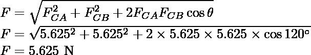 F=\sqrt{F_{CA}^2+F_{CB}^2+2F_{CA}F_{CB}\cos\theta}\\ F=\sqrt{5.625^2+5.625^2+2\times5.625\times5.625\times\cos120^\circ}\\ F=5.625\text{ N}