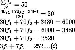 \frac{\sum f_x}{N} = 50 \\ \frac{30f_1 + 70f_2 + 3480}{120} = 50 \\ 30f_1 + 70f_2 + 3480 = 6000 \\ 30f_1 + 70f_2 = 6000- 3480 \\ 30f_1 + 70f_2 = 2520 \\ 3f_! + 7f_2 = 252 ....(i)