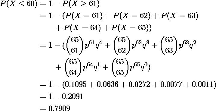 \begin{equation*} \begin{split} P(X\leq 60) &= 1-P(X\geq 61 )\\ &= 1 -(P(X=61) + P(X=62)+ P(X=63) \\ &\hspace{2em}+ P(X=64) + P(X=65))\\ &= 1 -(\binom{65}{61} p^{61} q^4+ \binom{65}{62} p^{62} q^3 + \binom{65}{63} p^{63} q^2 \\ &\hspace{2em}+ \binom{65}{64} p^{64} q^1 +\binom{65}{65} p^{65} q^0)\\ &= 1 -(0.1095 +0.0636 + 0.0272 + 0.0077 + 0.0011)\\ &= 1 - 0.2091\\ &= 0.7909 \end{split} \end{equation*}