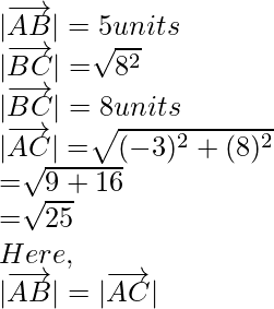 |\overrightarrow{AB}| = 5 units \\ |\overrightarrow{BC}| = \sqrt[]{8^2} \\ |\overrightarrow{BC}| = 8 units \\ |\overrightarrow{AC}| = \sqrt[]{(-3)^2 + (8)^2} \\ = \sqrt[]{9+16} \\ = \sqrt[]{25} \\Here,  \\|\overrightarrow{AB}| = |\overrightarrow{AC}|