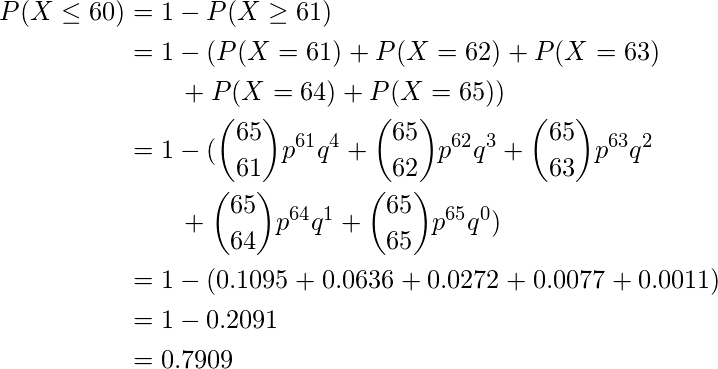 \begin{equation*} \begin{split} P(X\leq 60) &= 1-P(X\geq 61 )\\ &= 1 -(P(X=61) + P(X=62)+ P(X=63) \\ &\hspace{2em}+ P(X=64) + P(X=65))\\ &= 1 -(\binom{65}{61} p^{61} q^4+ \binom{65}{62} p^{62} q^3 + \binom{65}{63} p^{63} q^2 \\ &\hspace{2em}+ \binom{65}{64} p^{64} q^1  +\binom{65}{65} p^{65} q^0)\\ &= 1 -(0.1095 +0.0636 + 0.0272 + 0.0077 + 0.0011)\\ &= 1 - 0.2091\\ &= 0.7909 \end{split} \end{equation*}