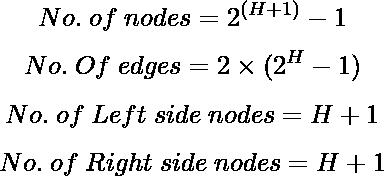 $$ No.\hspace{1mm} of\hspace{1mm} nodes = 2^{(H+1)}-1 $$ $$ No.\hspace{1mm} Of\hspace{1mm} edges = 2\times(2^{H}-1}) $$ $$ No.\hspace{1mm} of\hspace{1mm} Left\hspace{1mm} side\hspace{1mm} nodes = H+1 $$ $$ No.\hspace{1mm} of\hspace{1mm} Right\hspace{1mm} side\hspace{1mm} nodes = H+1 $$