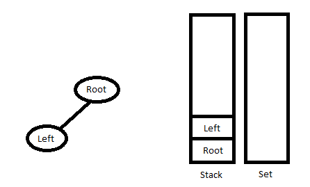 Construct Tree from given Inorder and Preorder traversals