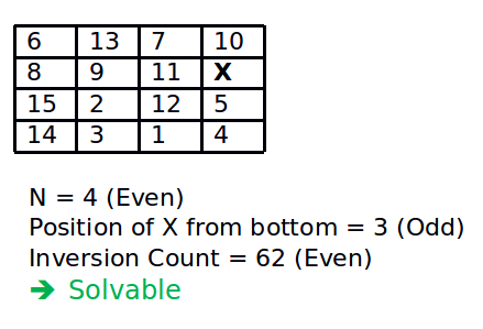 File:15-puzzle-magic square solvable.svg - Wikimedia Commons