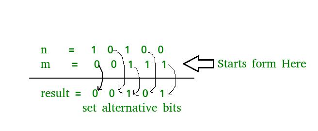 Alternate_bits