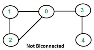 Biconnected4