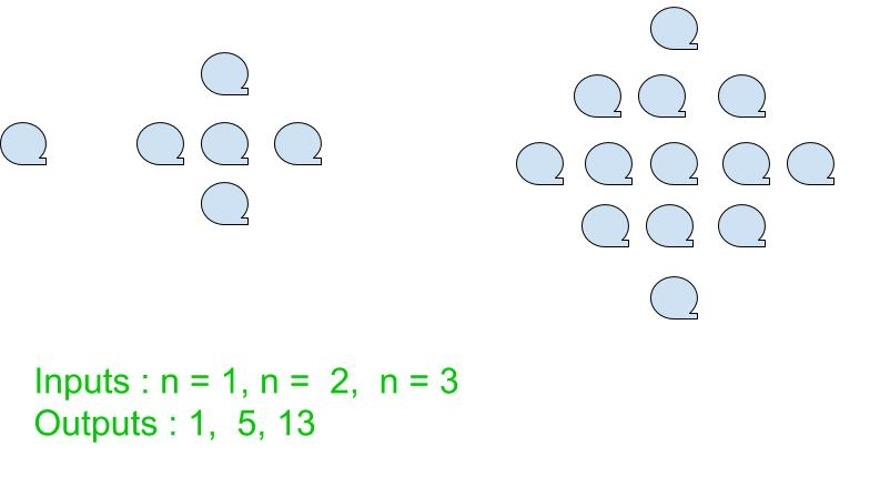 Centered-Square-Number