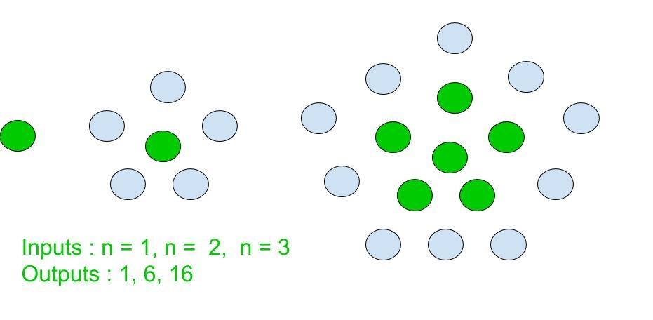 Centered pentagonal number