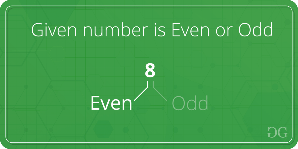 Check whether a given number is even or odd - GeeksforGeeks
