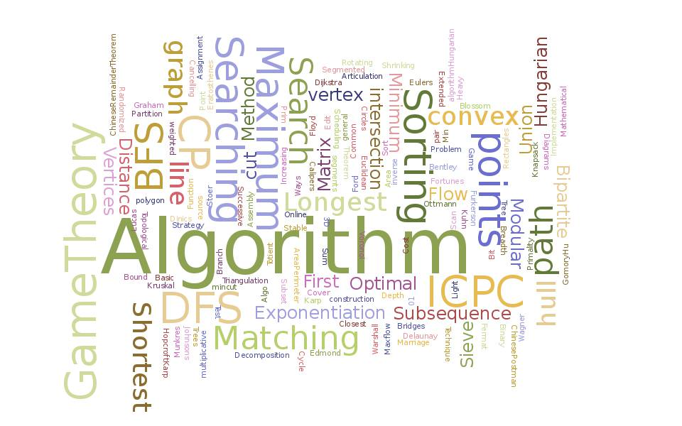 Algorithms  >> Top 10 Algorithms And Data Structures For Competitive Programming