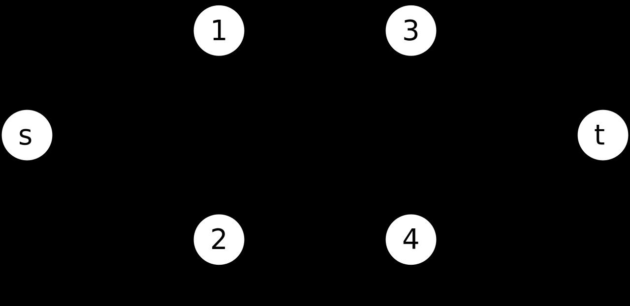 dinic_algorithm4