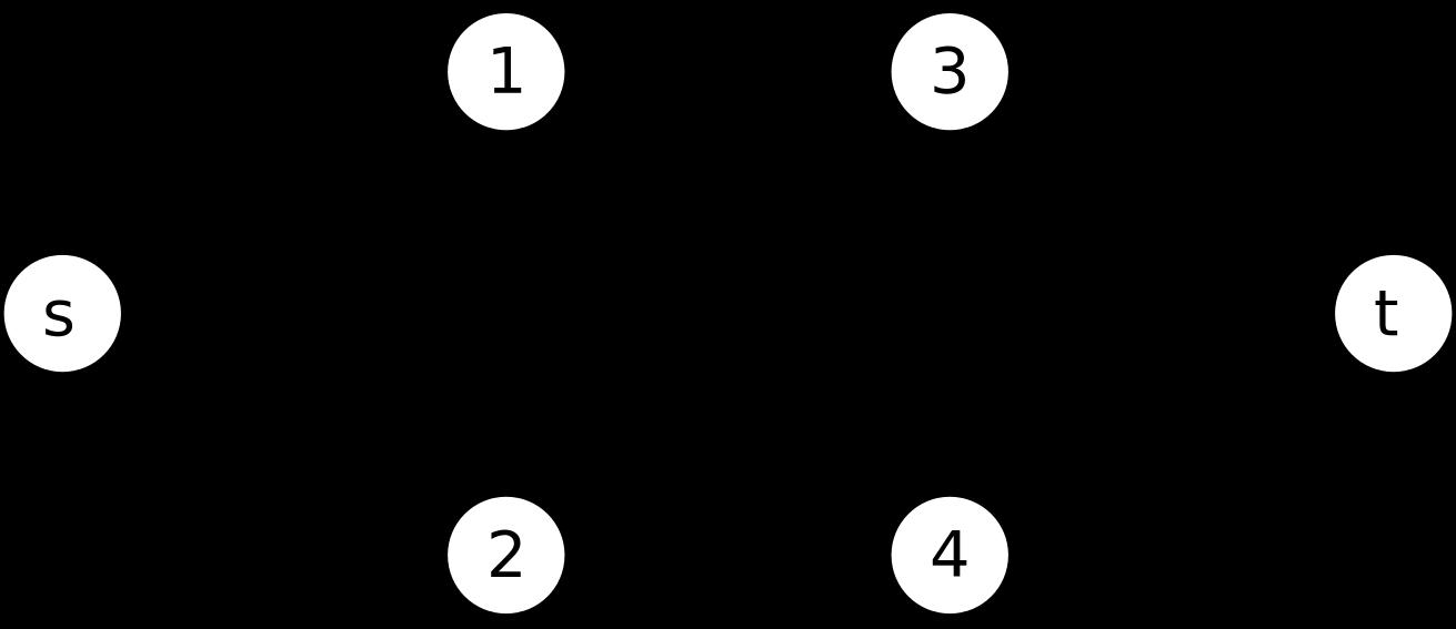 dinic_algorithm6