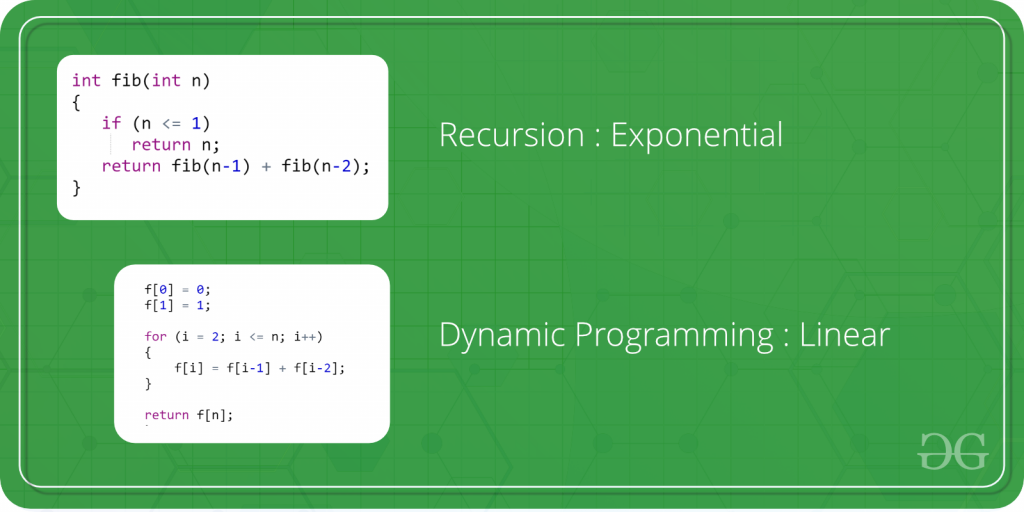 python programming exercises and solutions pdf
