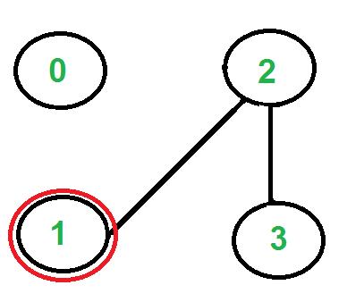 Euler4