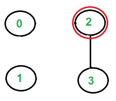 Euler5