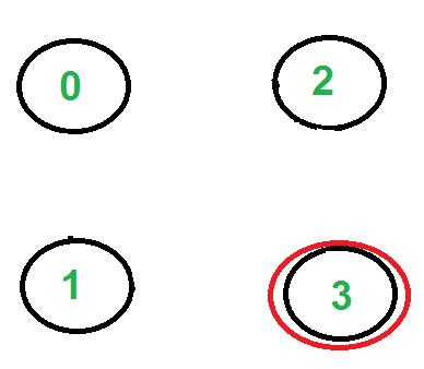 Euler6