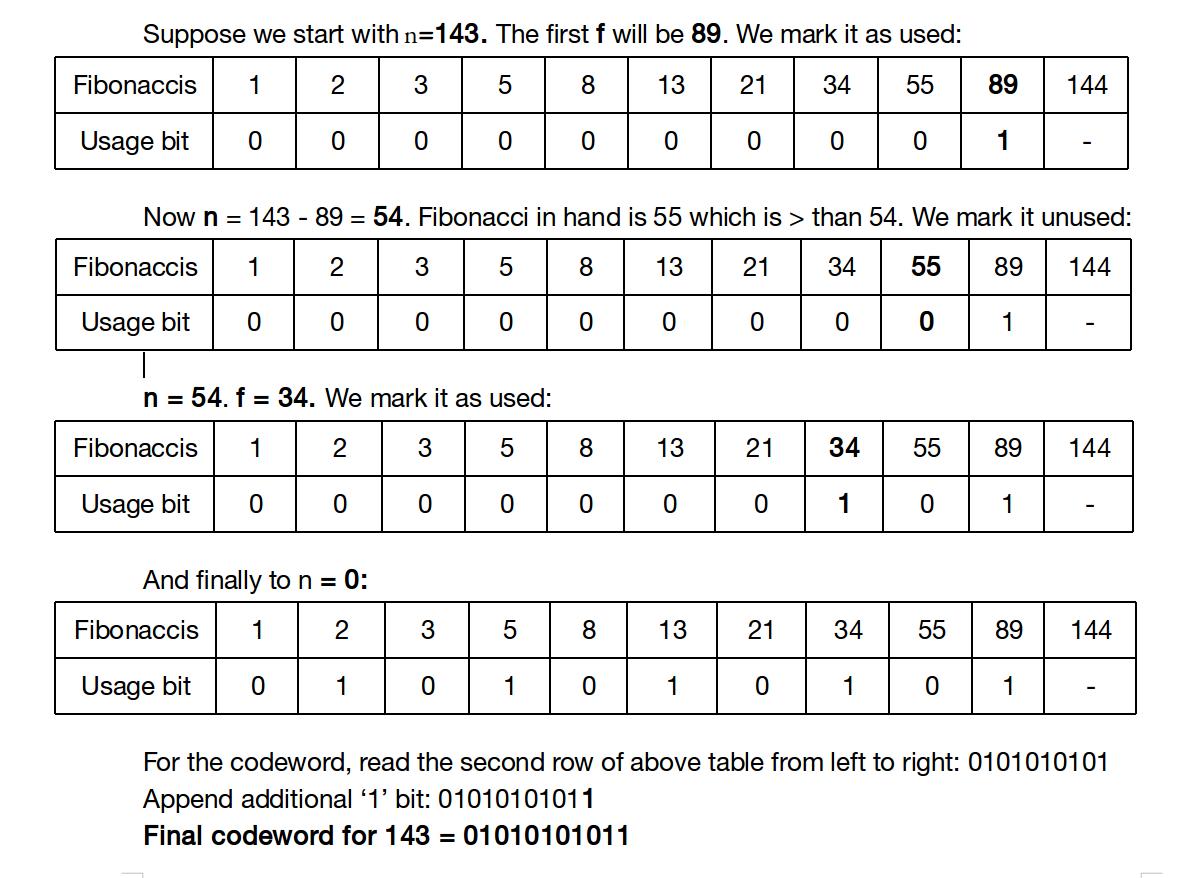 Fibonacci Coding - GeeksforGeeks