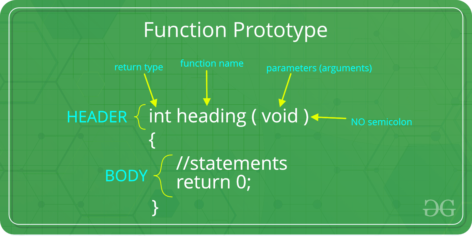 implicit declaration of function printf