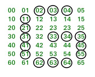 Program to print the pattern 'G' - GeeksforGeeks