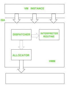 HYPERVISOR R Model