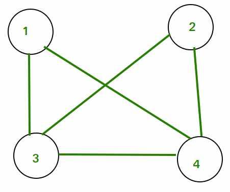 kirchoff-formula
