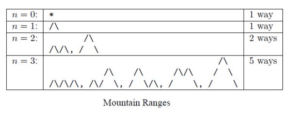 Mountain_Ranges