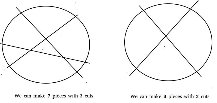 pizza-cut