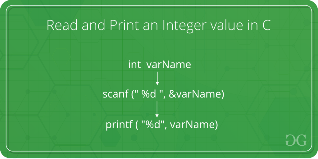 How to Read and Print an Integer value in C - GeeksforGeeks