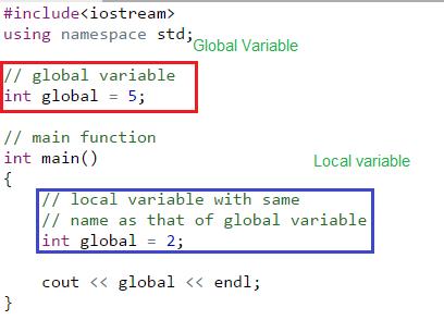 Scope of Variables in C++ - GeeksforGeeks
