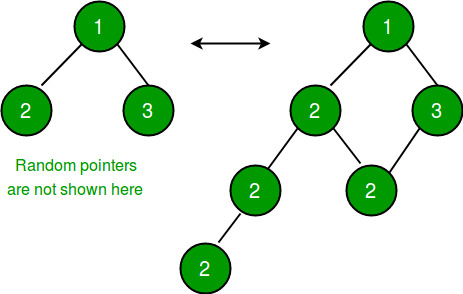 Binary_Tree(1)