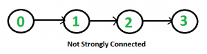 connectivity1