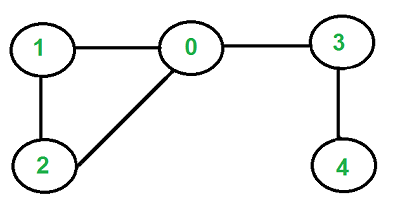 Check Given Graph Tree furthermore 2158509list as well Exponential Functions besides How To Graph A Circle likewise Parent Functions Presentation. on parent function graphs