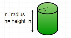 Python Program for Find the perimeter of a cylinder - GeeksforGeeks
