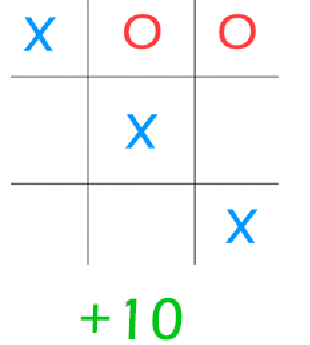 evaluation_function1