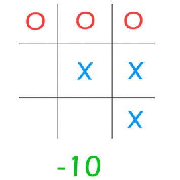 evaluation_function2