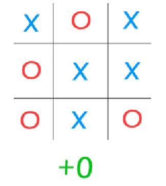 evaluation_function3