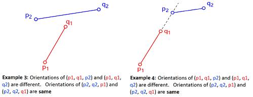 examplesGeneralCase21