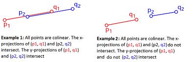 examplesSpecialCase