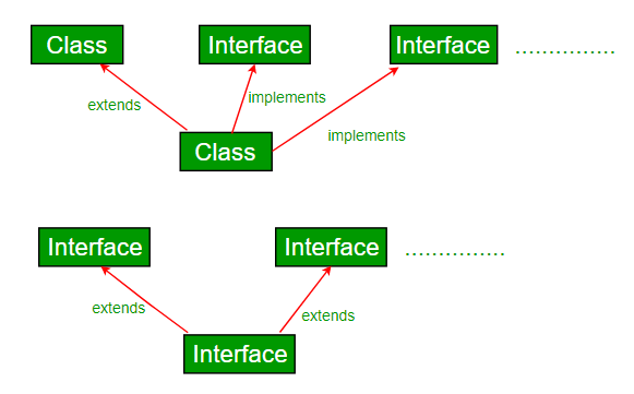 interface_2