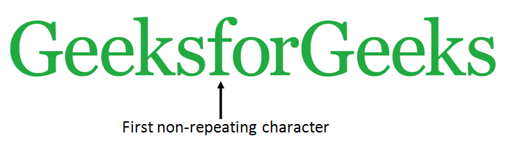 find-first-non-repeated-character-in-a-string