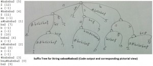 Generalized Suffix Tree