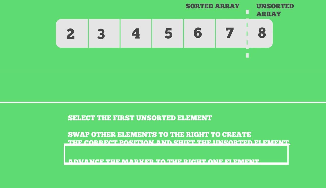 Insertion Sort Geeksforgeeks 2 Way Switch Meaning Scene01873