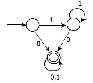 Regular languages and finite automata - GeeksforGeeks