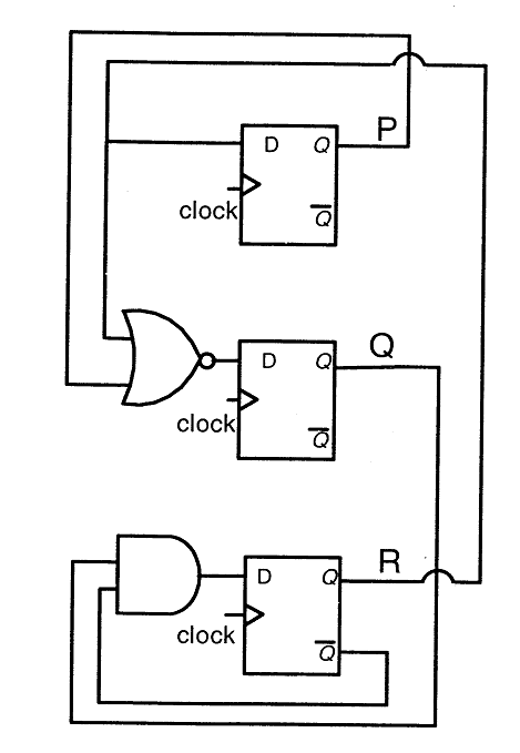 digital logic  u0026 number representation