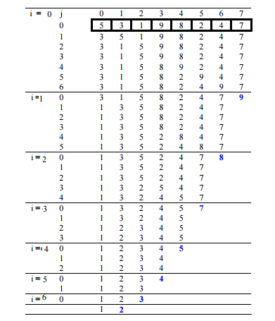 bubble-sort