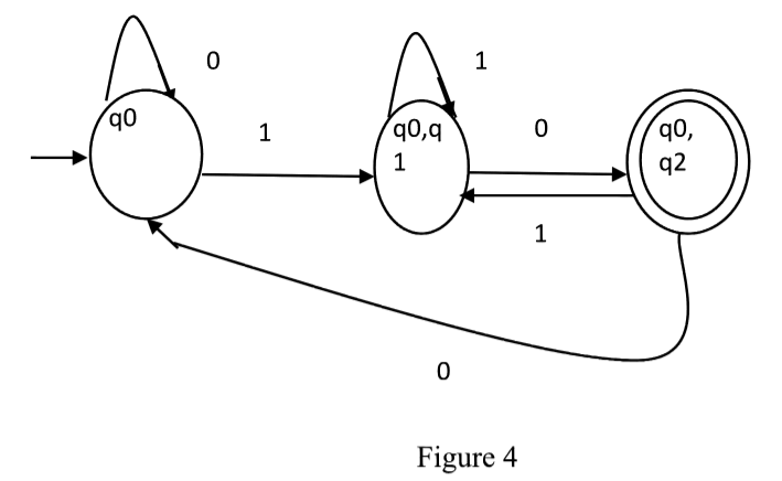 fig 4