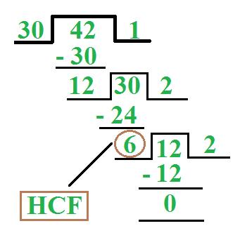 hcf-long-division