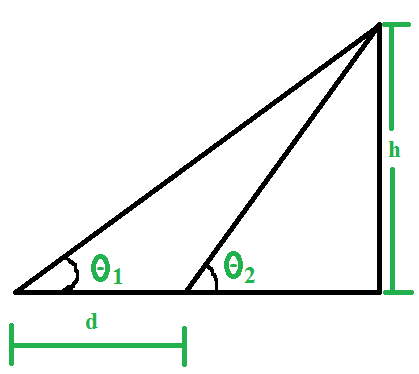 Trigonometry & Height and Distances - GeeksforGeeks