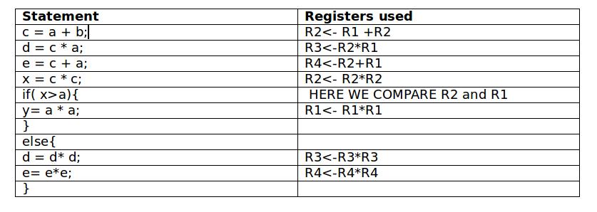 spill-memory-registers